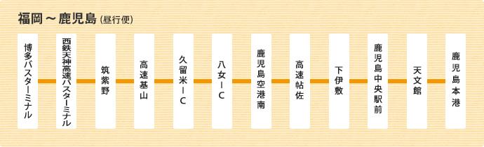 Kagoshima_img03